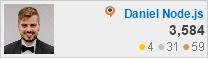 Dan the Man